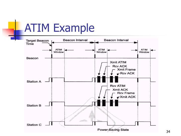ATIM Example
