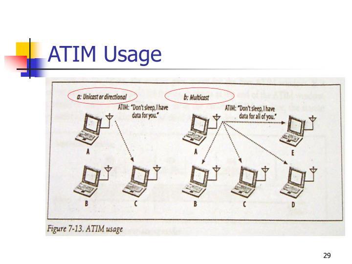 ATIM Usage