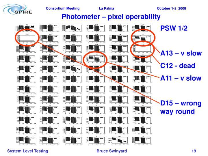 Photometer – pixel operability