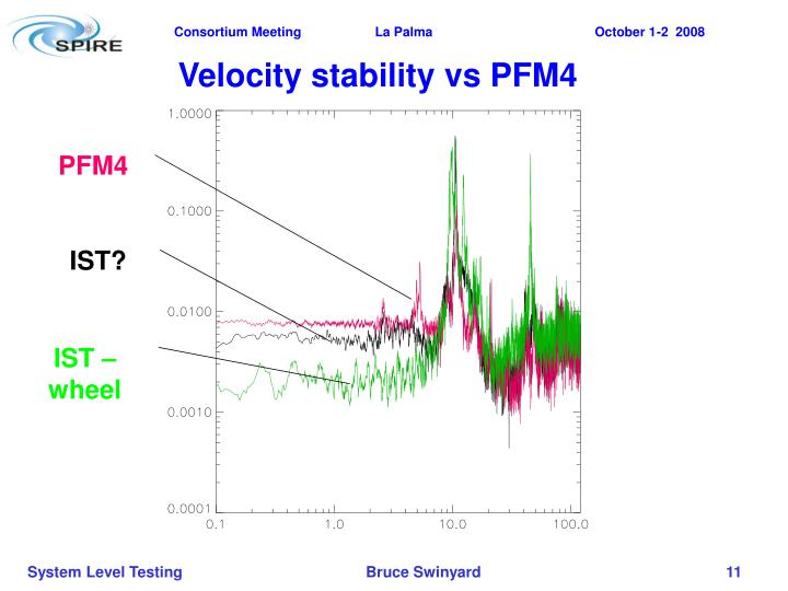 Velocity stability vs PFM4