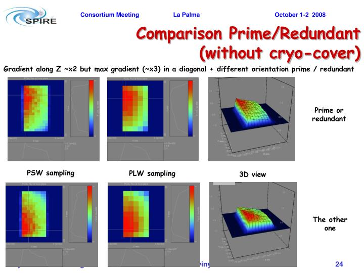 Comparison Prime/Redundant (without cryo-cover)