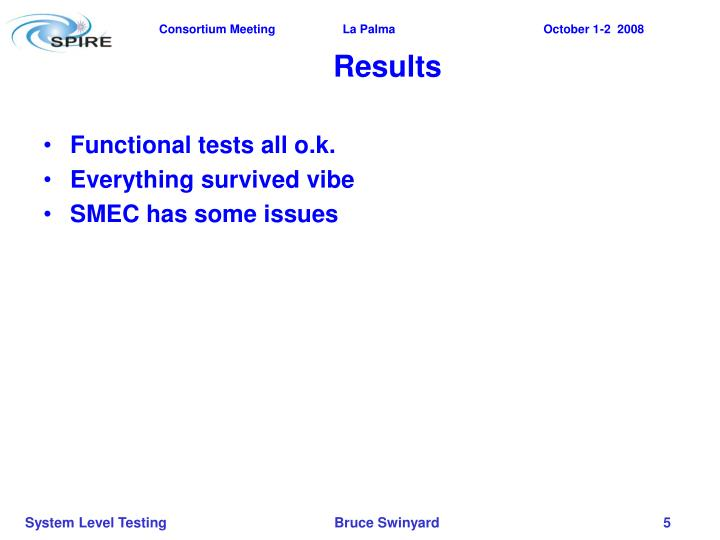 Functional tests all o.k.