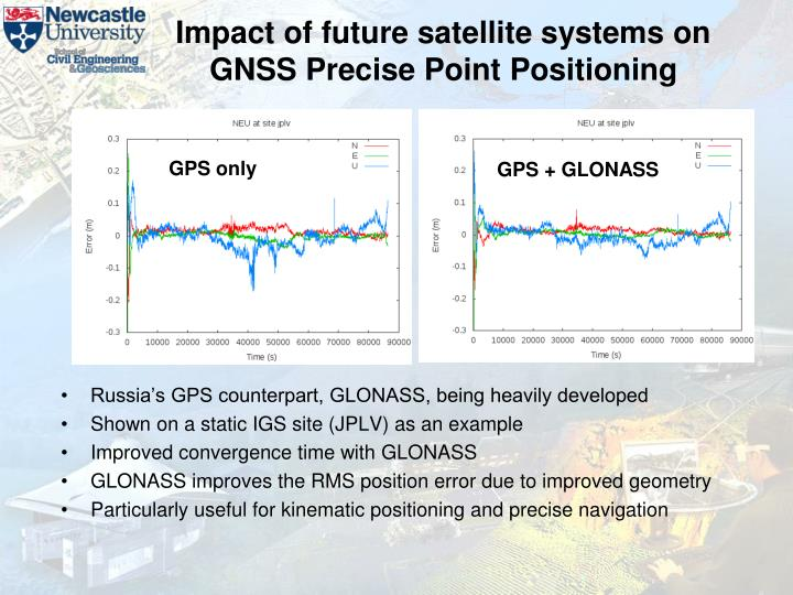 Impact of future satellite systems on
