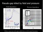 pseudo gap killed by field and pressure
