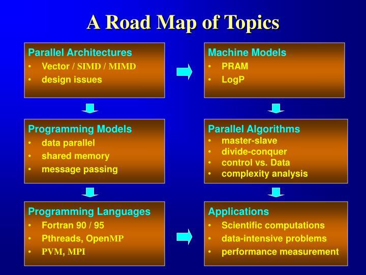 A Road Map of Topics