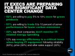 it execs are preparing for significant data center change