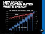 low server utilization rates waste energy