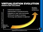 virtualization evolution presents new challenges