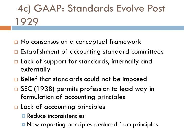 4c) GAAP: Standards Evolve Post 1929