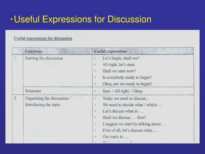 ‧Useful Expressions for Discussion