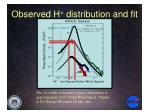 observed h distribution and fit