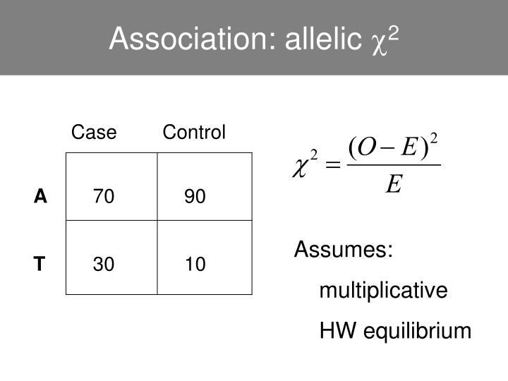Association: allelic