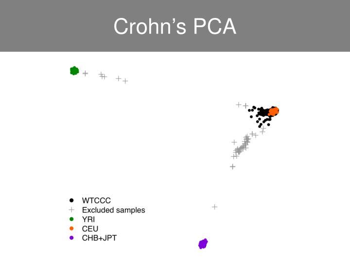 Crohn's PCA