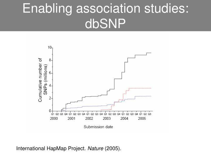 Enabling association studies:
