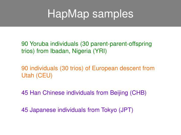 HapMap samples