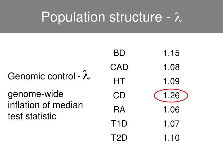 Population structure -