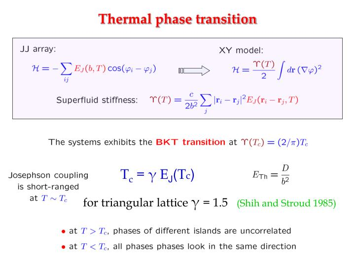 Thermal phase transition