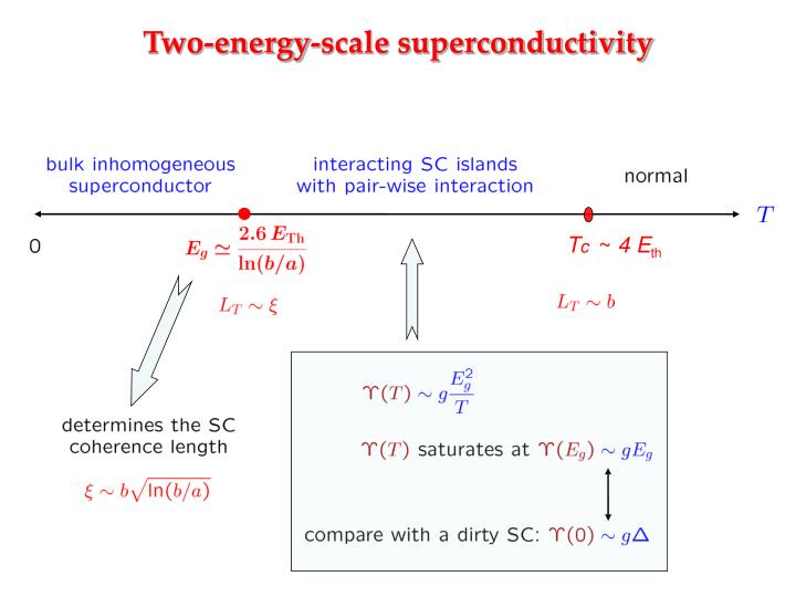 Two-energy-scale superconductivity
