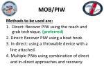 mob piw2