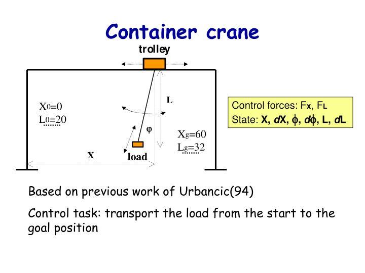 Container c