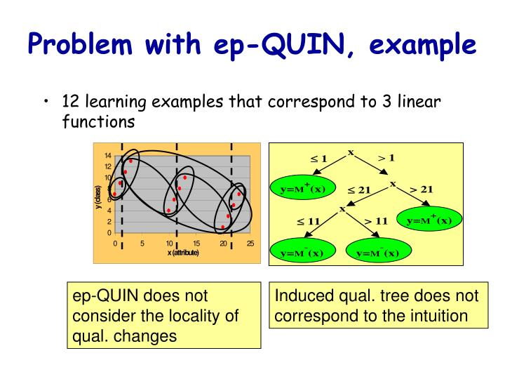 Problem with ep-QUIN,