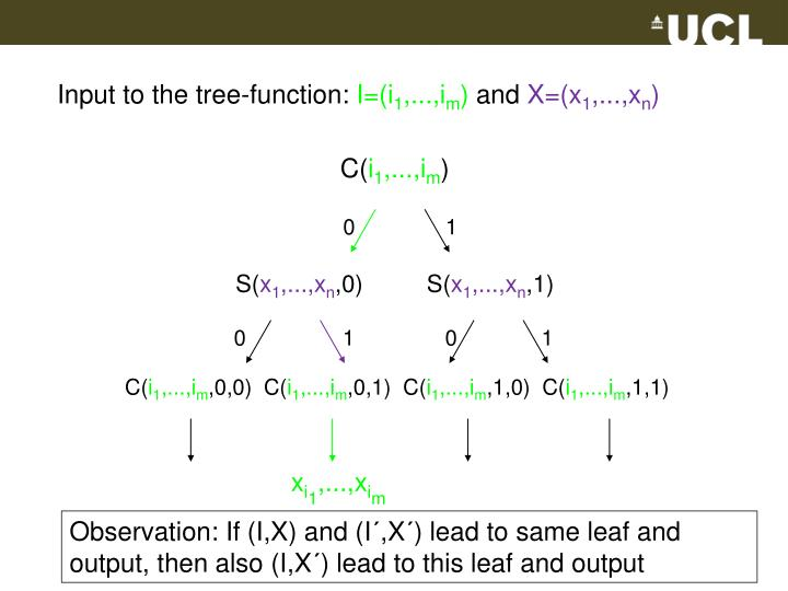 Input to the tree-function: