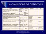 4 conditions de detention