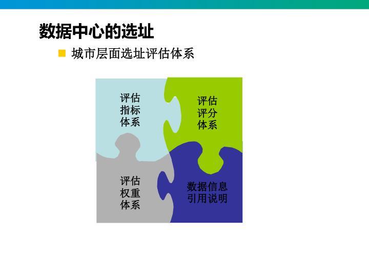 城市层面选址评估体系