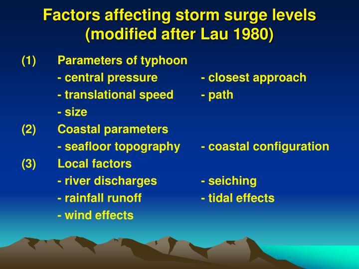 Factors affecting storm surge levels