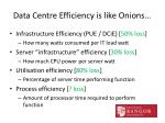 data centre efficiency is like onions1