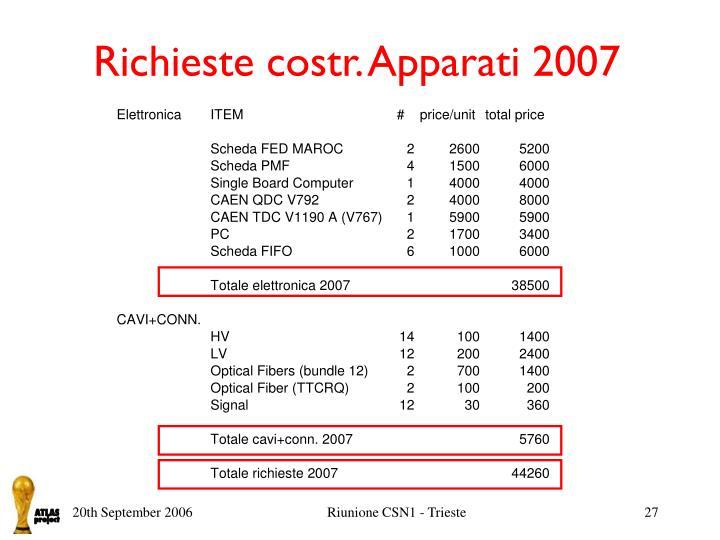 Richieste costr. Apparati 2007