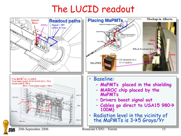 The LUCID readout