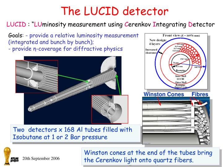The LUCID detector