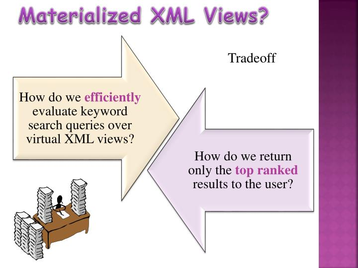 Materialized XML Views?