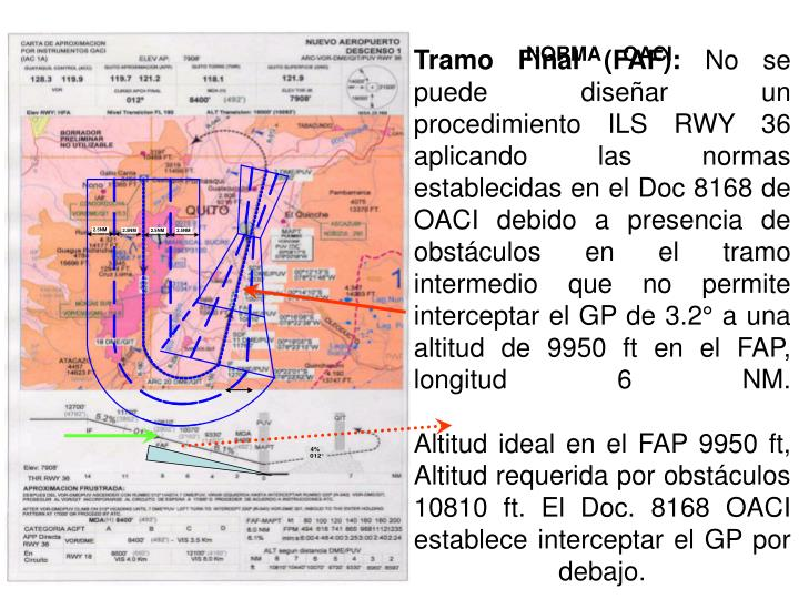 Tramo Final (FAF):