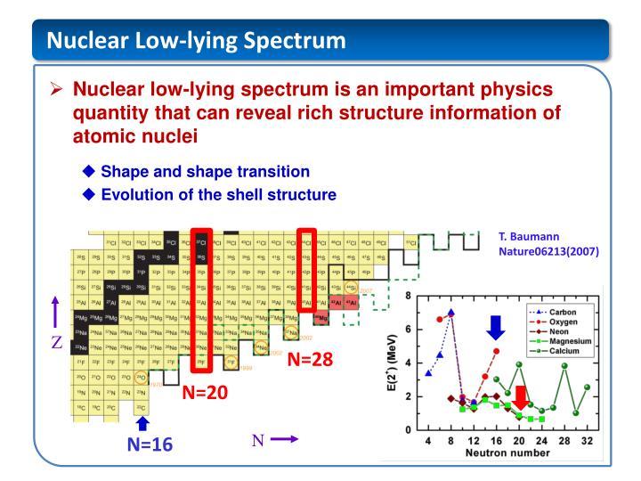 Nuclear Low-lying Spectrum