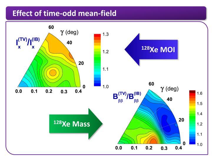 Effect of time-odd mean-field