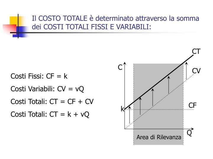Il COSTO TOTALE è determinato attraverso la somma dei COSTI TOTALI FISSI E VARIABILI: