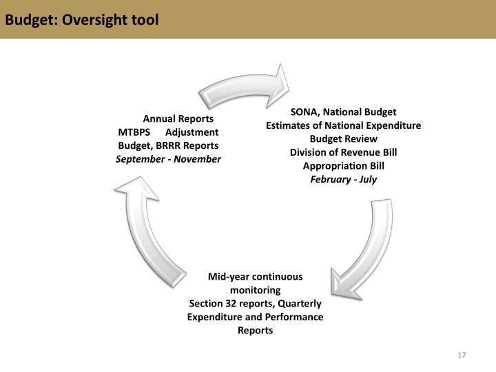 Budget: Oversight tool