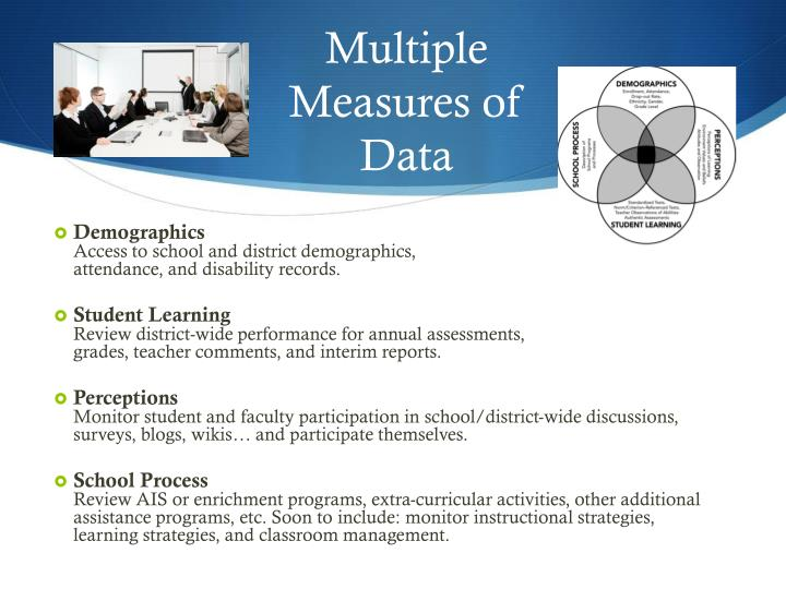 Multiple Measures of Data