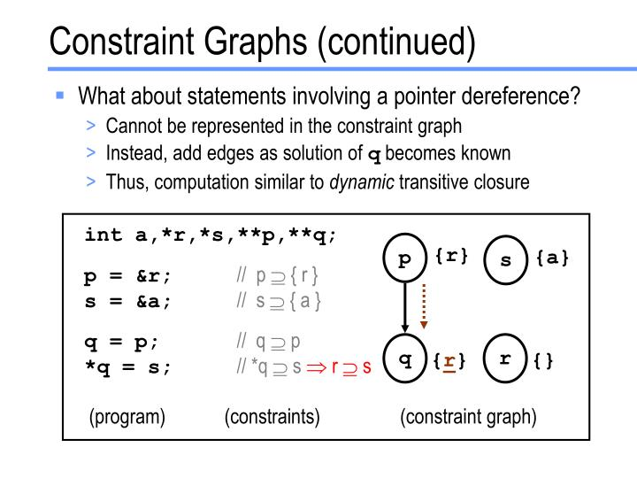 Constraint Graphs (continued)