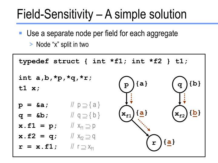 Field-Sensitivity – A simple solution