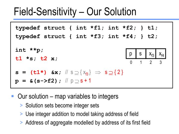 Field-Sensitivity – Our Solution