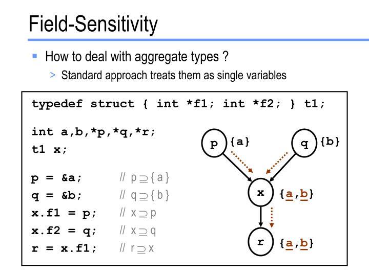 Field-Sensitivity