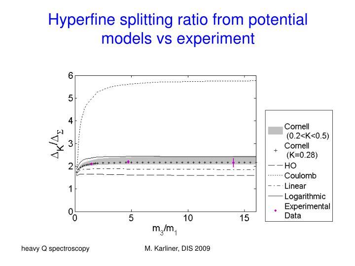 Hyperfine splitting ratio from potential models vs experiment
