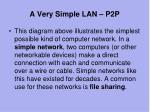 a very simple lan p2p1