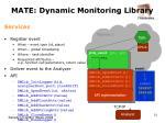 mate dynamic monitoring library