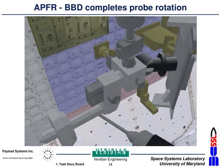 APFR - BBD completes probe rotation