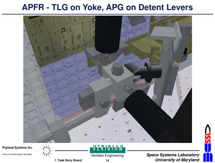 APFR - TLG on Yoke, APG on Detent Levers