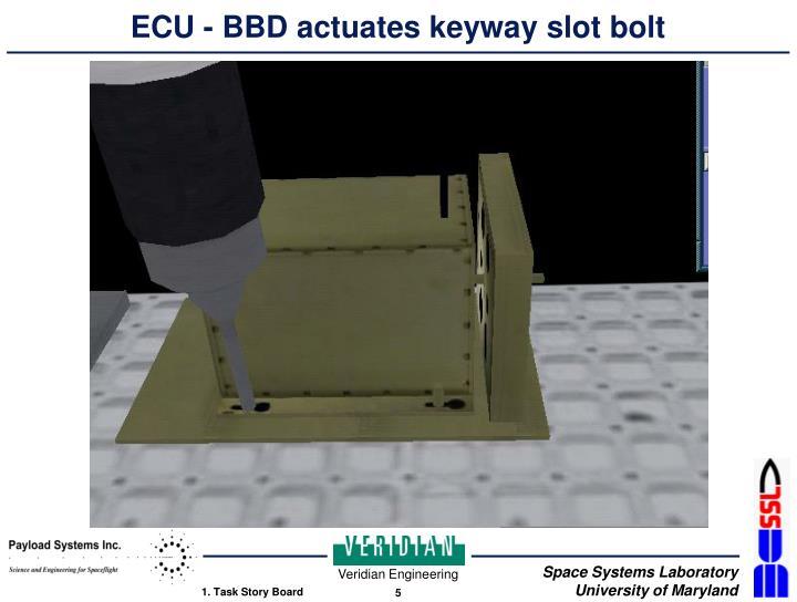 ECU - BBD actuates keyway slot bolt
